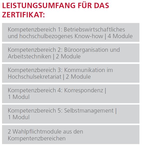 """Zertifikat """"Professionelles Management im Hochschulsekretariat ..."""